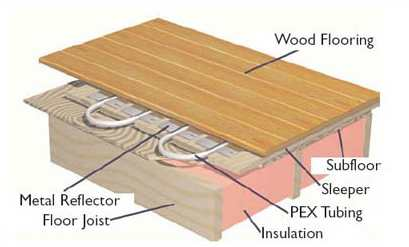 how to build a raised subfloor over concrete