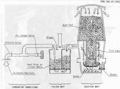plans for wood burning engine