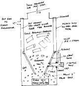 plans for wood gasifier generator