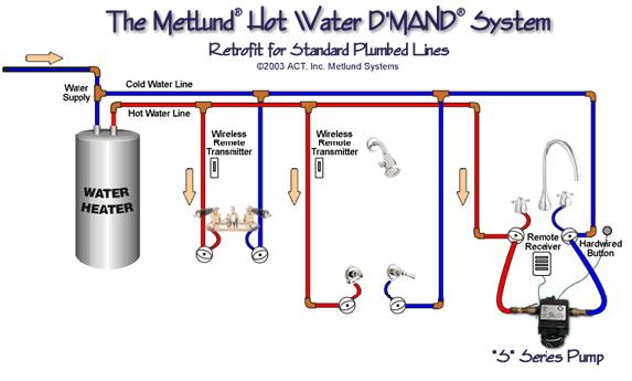 hot water recirculation systems  how much energy waste?, wiring diagram
