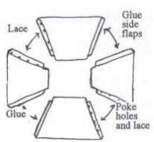 types of solar cooker pdf
