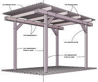 Shade Structure Plans