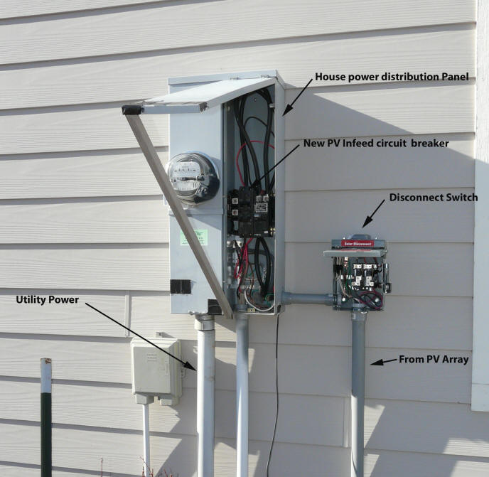 DiscSwOV diy pv system installation wiring meter box diagram at mifinder.co