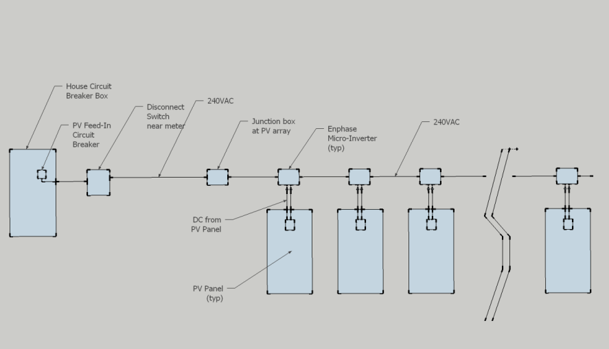 Amazing Xantrex Mobile Inverter Installation Diagram For A Typical RV