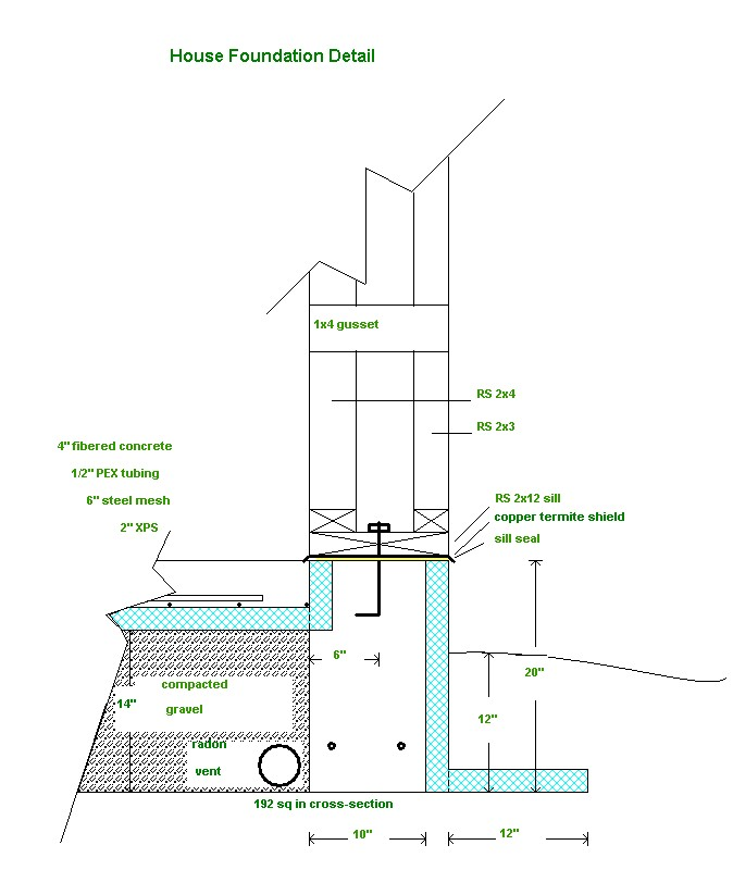 Questions About The Larsen Truss For Retrofit Applications