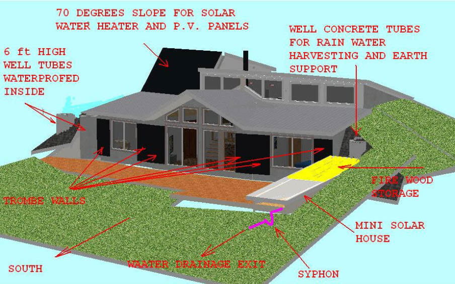 Cristian 39 S Earth Sheltered Passive Solar Home In Romania