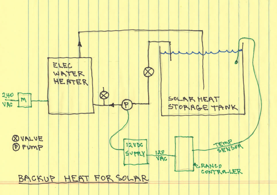 solar backup heater  the electric hot water
