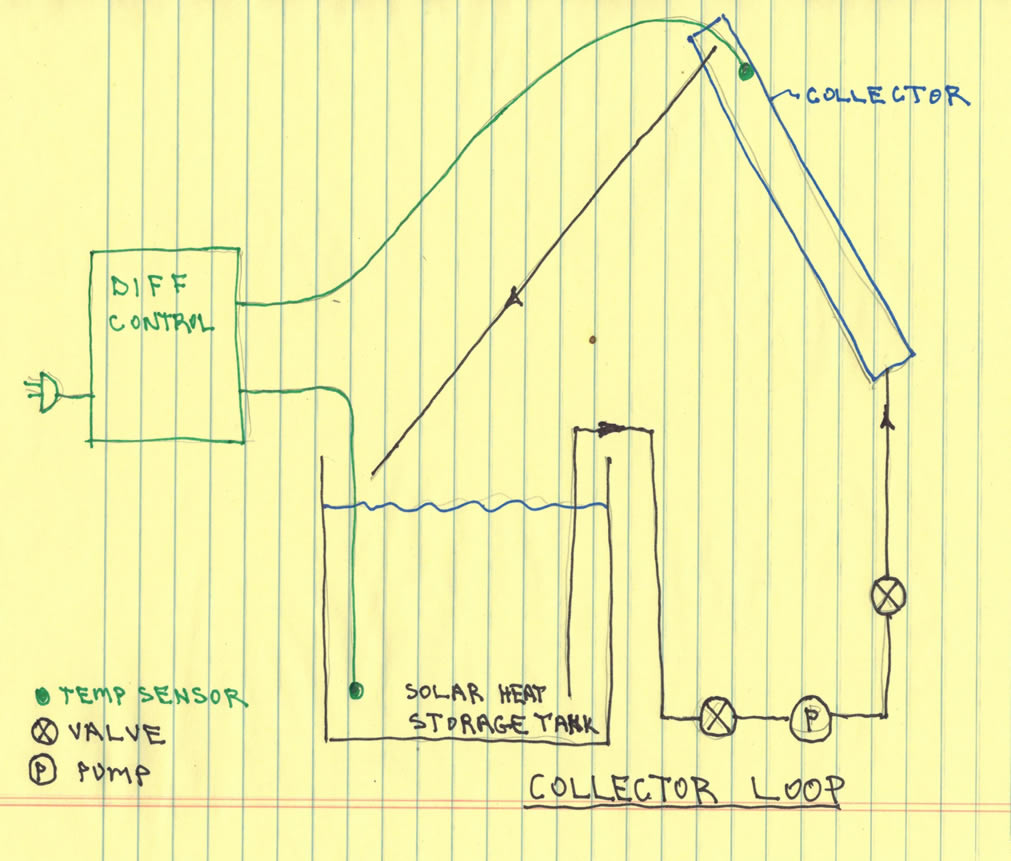 collector loop diagram solar space heating