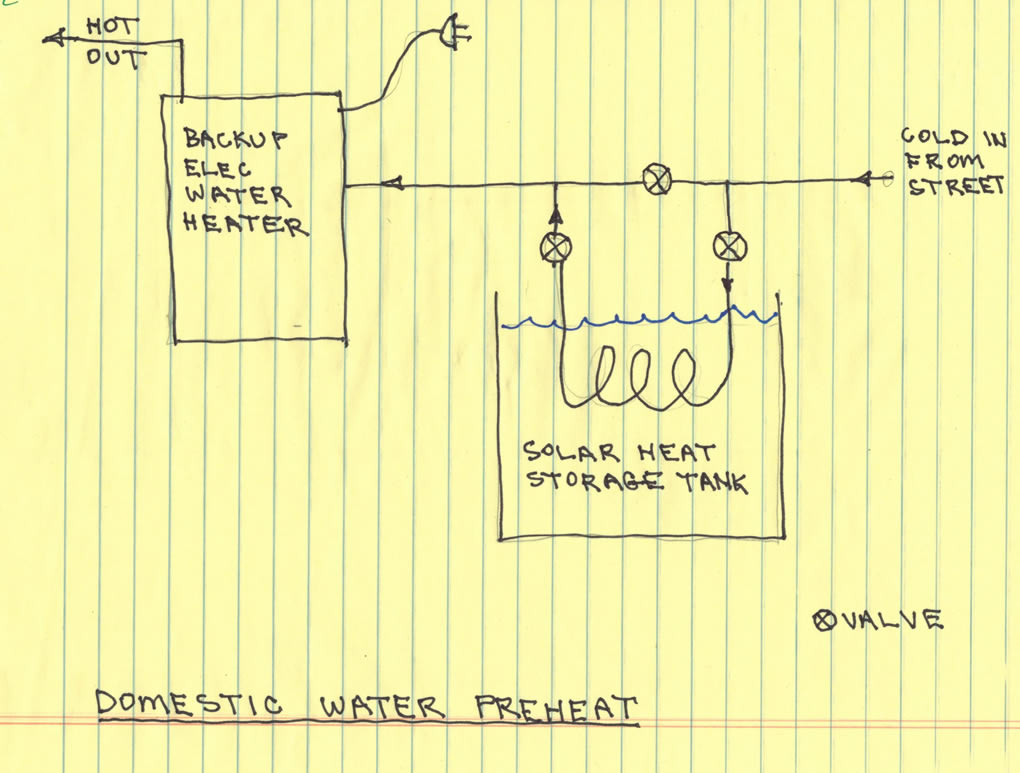 2k Solar Space And Water  System Diagrams