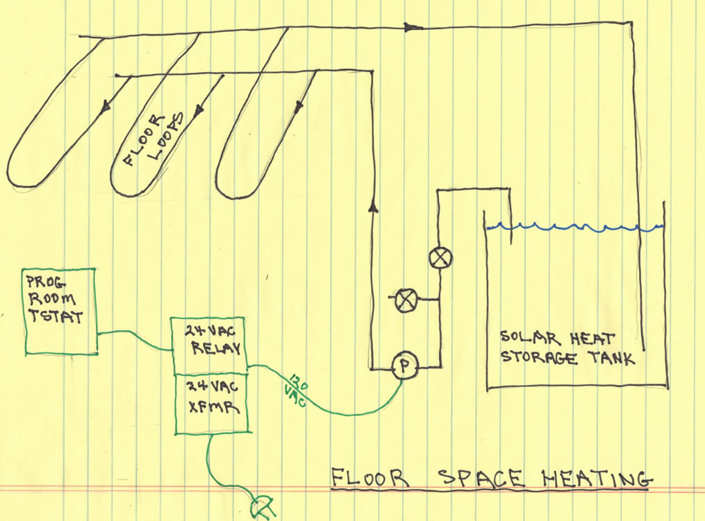DiagramRadiantFloor $2k solar space and water system diagrams 40 Gallon Electric Water Heater at aneh.co