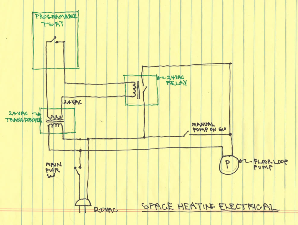 Wiring Diagram For Heating System : Solar space water heating system installing the
