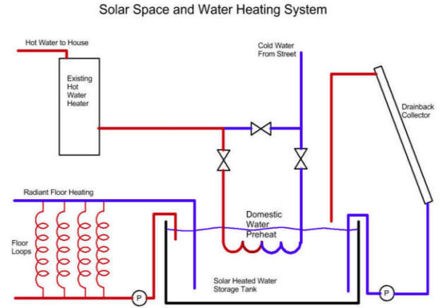 $2K SolarSpace + Water Heating: Overall Design and Sizing
