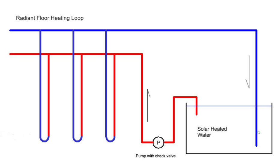 Floor Heat: Piping Diagram For Radiant Floor Heat on
