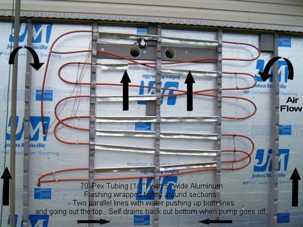Diy Solar Air Heating Collector With Water Heating