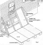 Solar space heating -- active and passive solar projects for