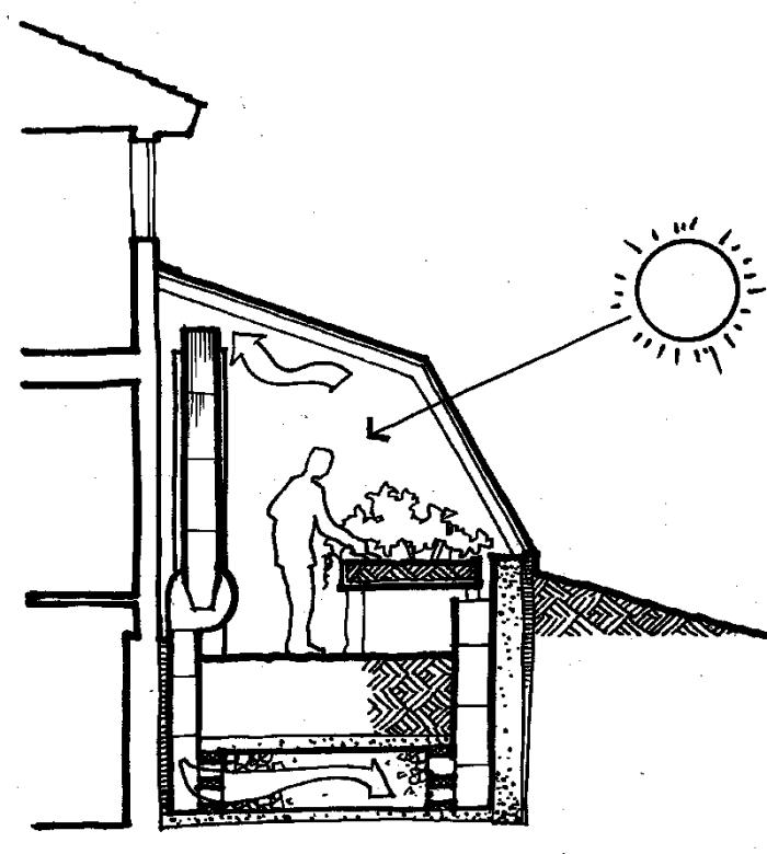 Solar Rooms