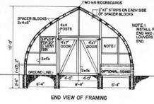 Free Pole Barn Plans With Loft together with Dir Leisure Hobbies C ing Supplies C ing Mattress 34274 further 290977344803 moreover 259519997250276384 in addition Search. on gothic arch greenhouse plans
