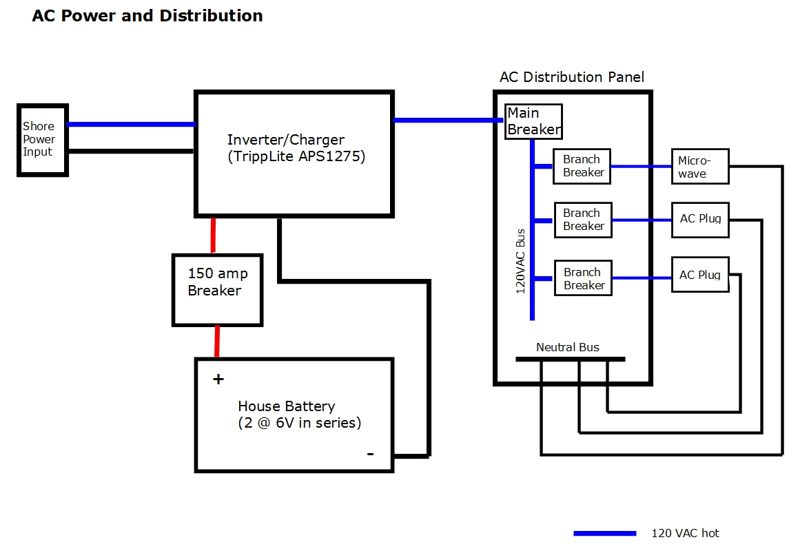 WireDiagramACDist promaster diy camper van conversion electrical rv distribution panel wiring diagram at bakdesigns.co