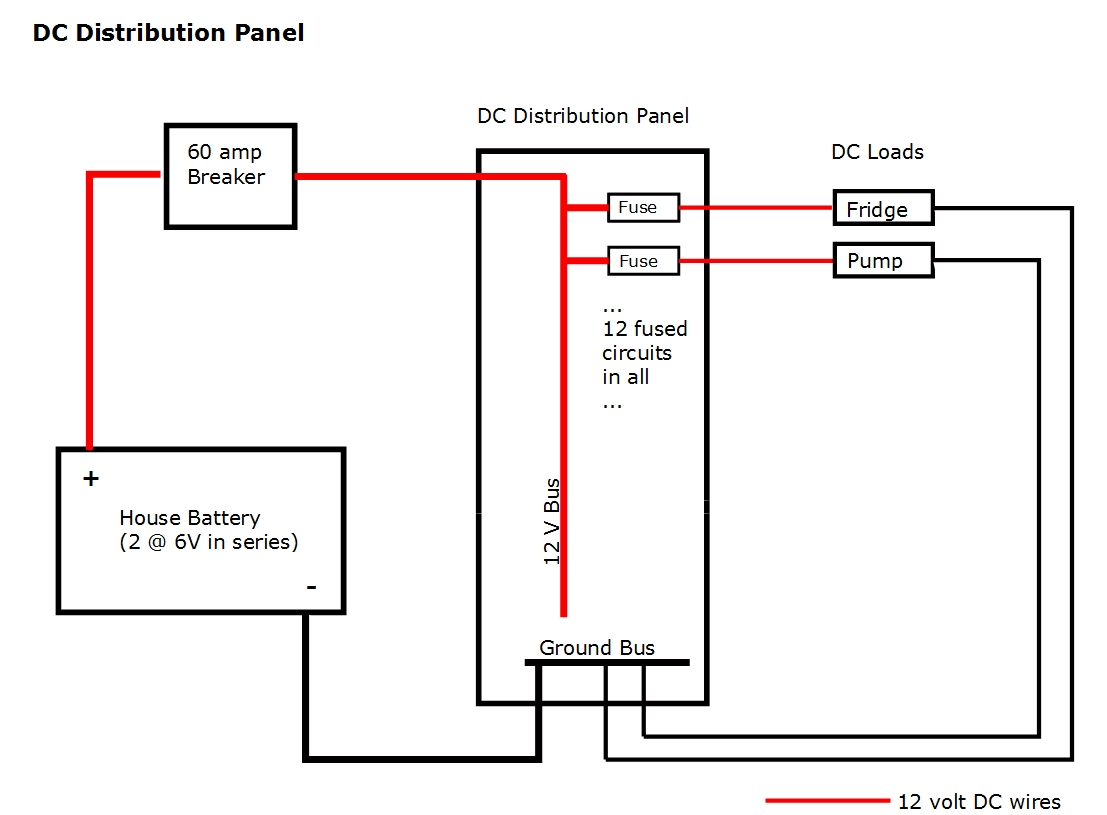 Rv Dual Battery System Wiring Diagram