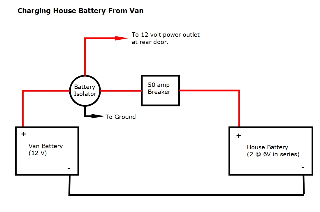 WireDiagramHBfromVan promaster diy camper van conversion electrical alternator to battery wiring diagram at bakdesigns.co