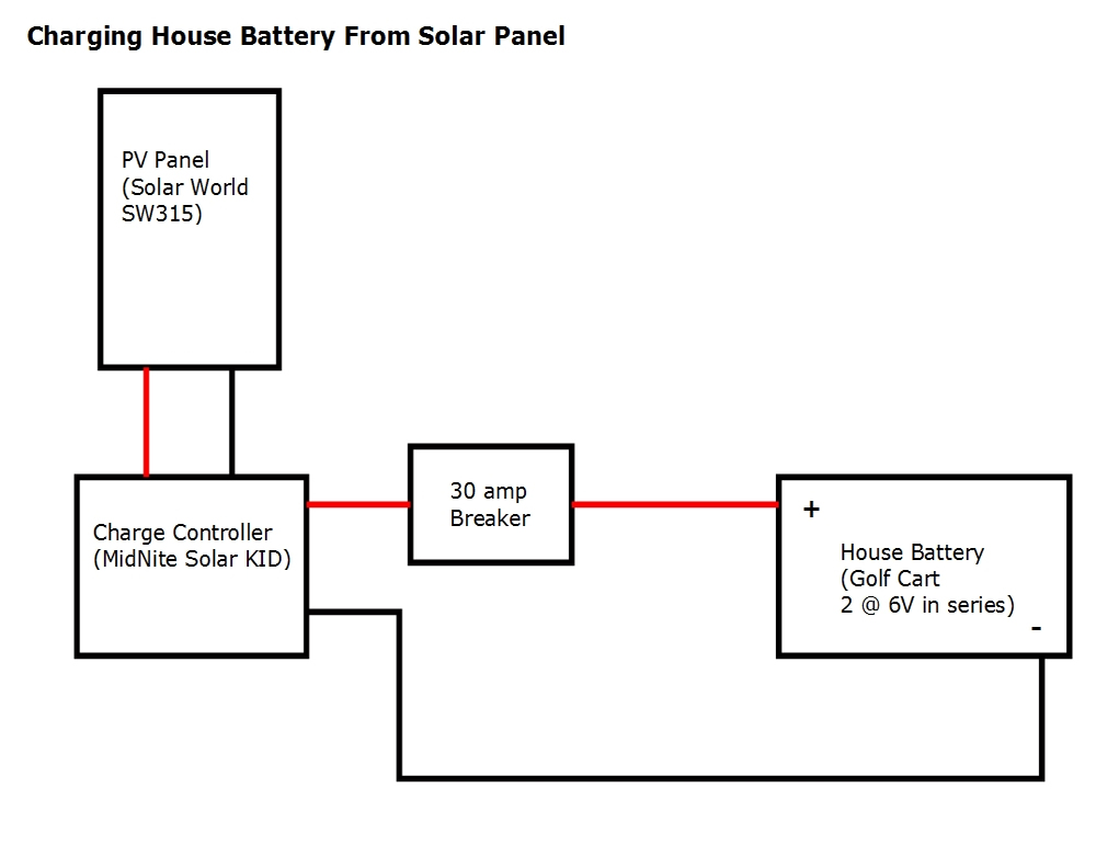 single solar panel wiring diagram