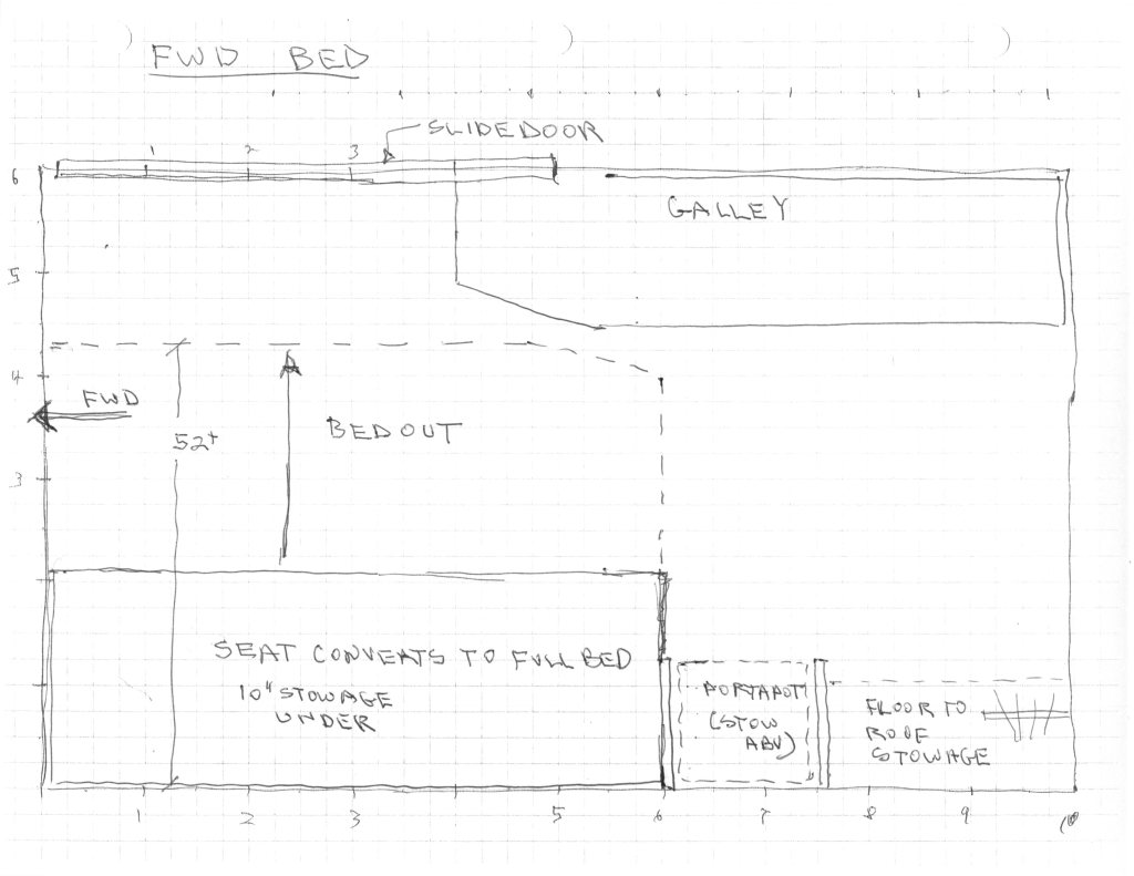 fwd bed layout
