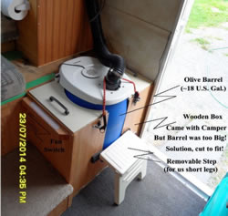 DIY RV composting toilet