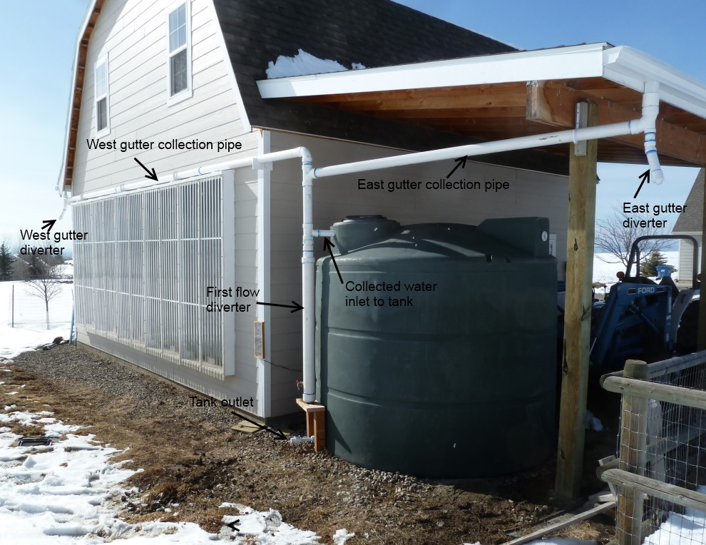 A medium sized rain water collection system collection for How to build a rainwater collection system