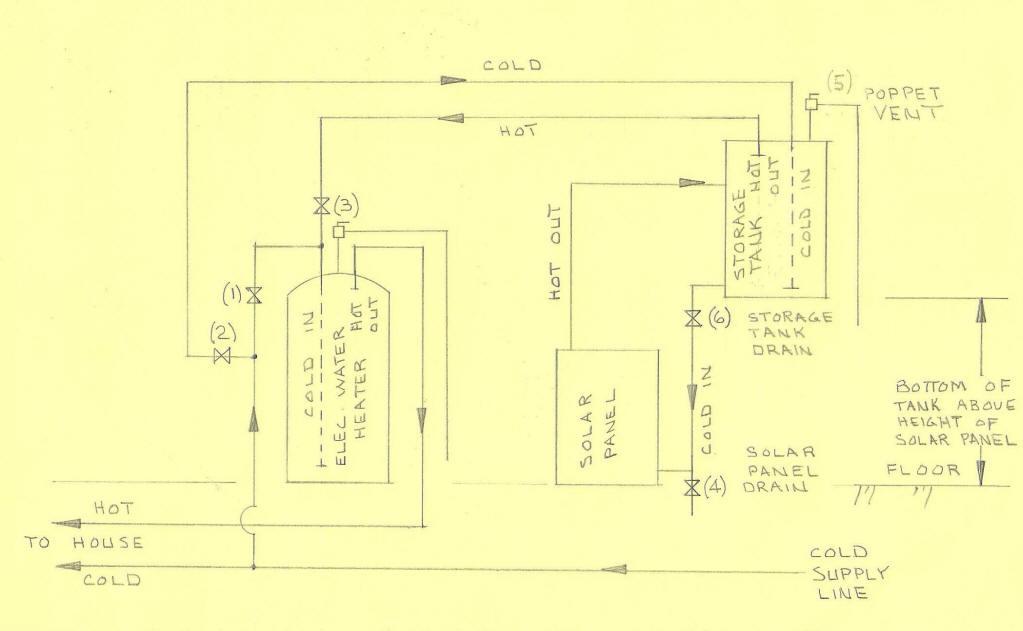 Hot Water Heating System Schematic - Schematics Wiring Diagrams •