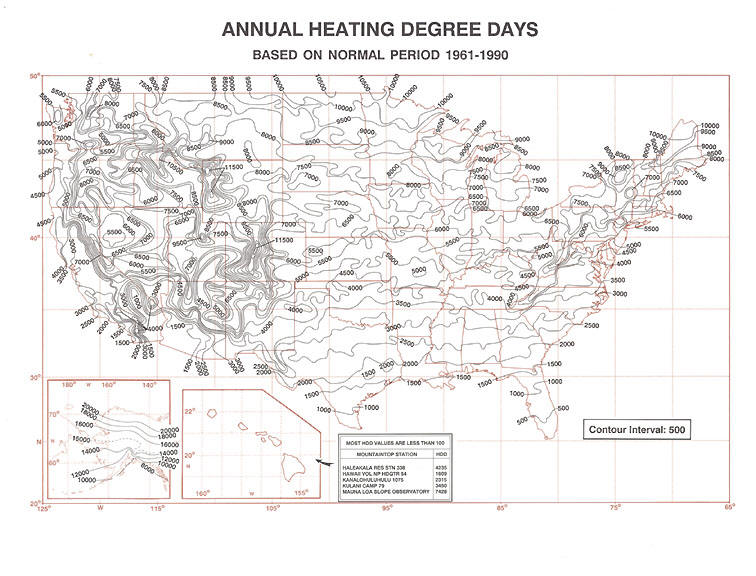 Heating Amp Cooling Load Hours